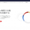 Search Consoleを利用する~Luxeritas/WordPress