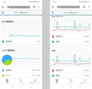 リソースモニター(1)|DSM mobileを使う~DiskStation DS218j